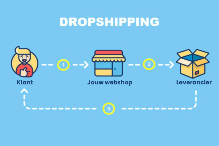Do's en dont's voor dropshipping: 10 tips!